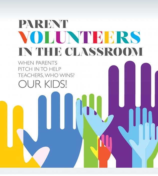 Parents' Volunteer Program